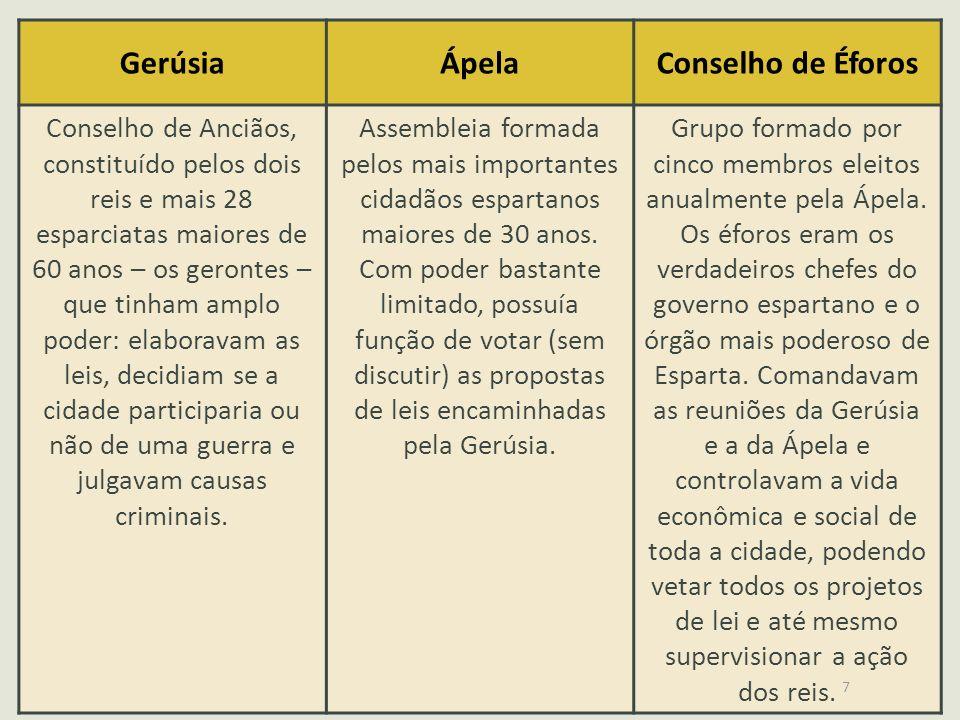 FIM SOUZA, Ari Herculano de.(Org.). História interativa 6.