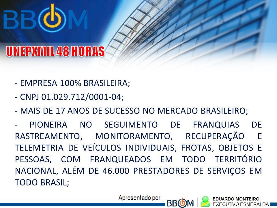 - EMPRESA 100% BRASILEIRA; - CNPJ 01.029.712/0001-04; - MAIS DE 17 ANOS DE SUCESSO NO MERCADO BRASILEIRO; - PIONEIRA NO SEGUIMENTO DE FRANQUIAS DE RAS