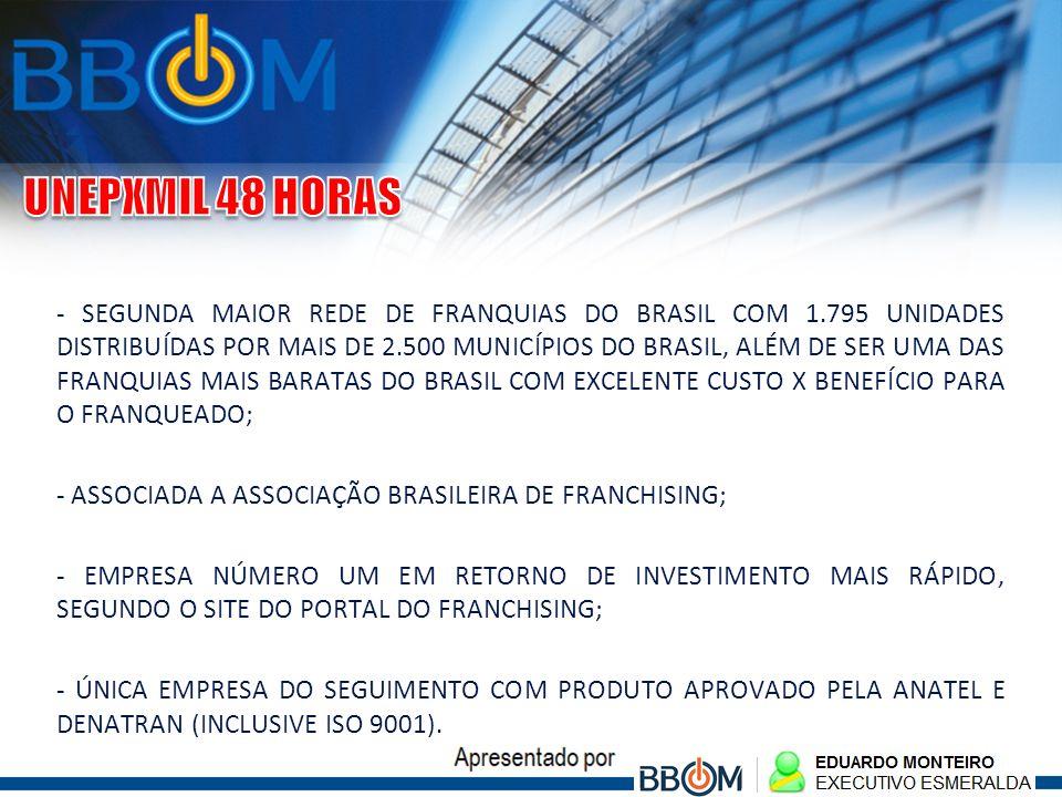 - SEGUNDA MAIOR REDE DE FRANQUIAS DO BRASIL COM 1.795 UNIDADES DISTRIBUÍDAS POR MAIS DE 2.500 MUNICÍPIOS DO BRASIL, ALÉM DE SER UMA DAS FRANQUIAS MAIS