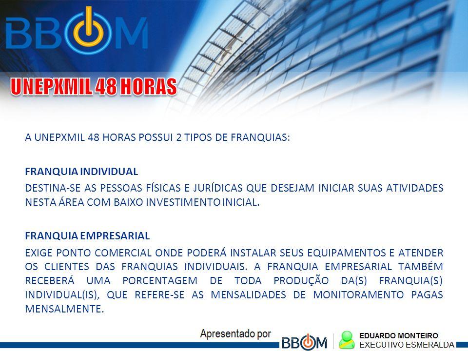 A UNEPXMIL 48 HORAS POSSUI 2 TIPOS DE FRANQUIAS: FRANQUIA INDIVIDUAL DESTINA-SE AS PESSOAS FÍSICAS E JURÍDICAS QUE DESEJAM INICIAR SUAS ATIVIDADES NES