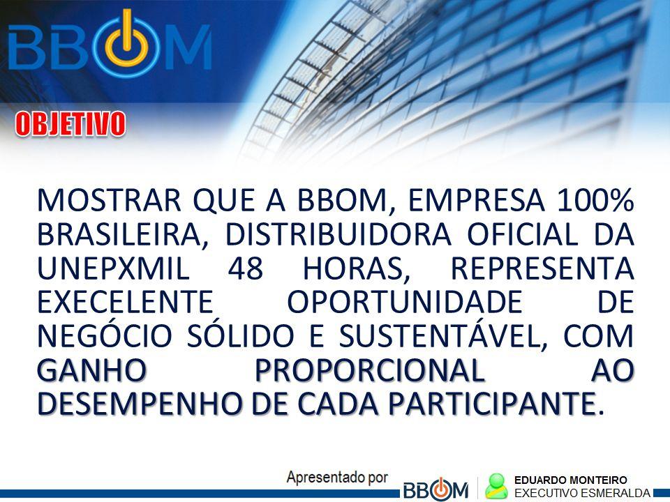GANHO PROPORCIONAL AO DESEMPENHO DE CADA PARTICIPANTE MOSTRAR QUE A BBOM, EMPRESA 100% BRASILEIRA, DISTRIBUIDORA OFICIAL DA UNEPXMIL 48 HORAS, REPRESE
