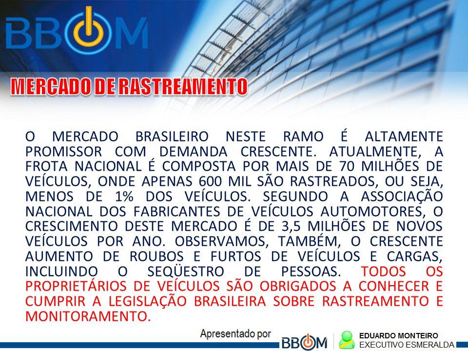 O MERCADO BRASILEIRO NESTE RAMO É ALTAMENTE PROMISSOR COM DEMANDA CRESCENTE. ATUALMENTE, A FROTA NACIONAL É COMPOSTA POR MAIS DE 70 MILHÕES DE VEÍCULO