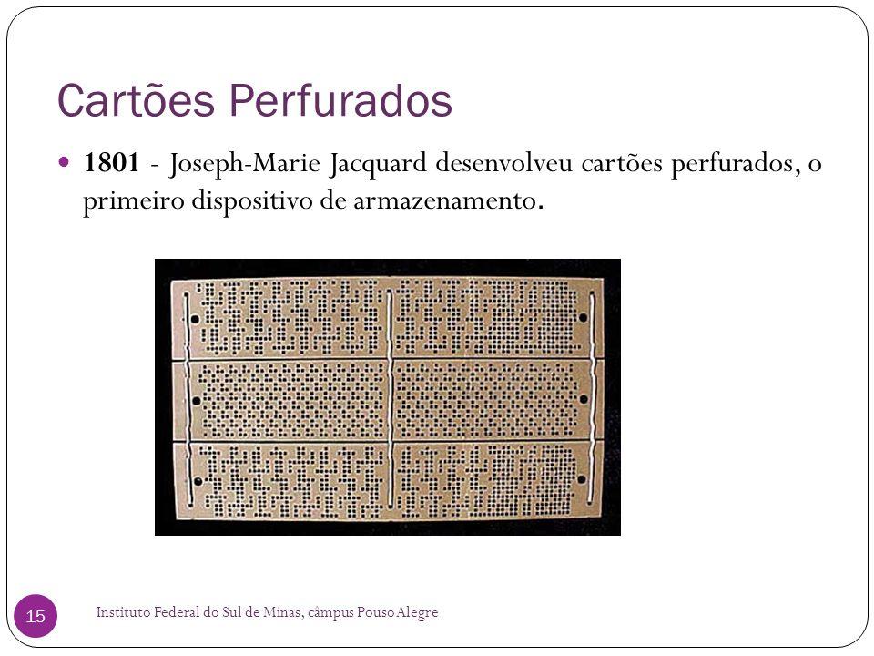 Cartões Perfurados Instituto Federal do Sul de Minas, câmpus Pouso Alegre 15 1801 - Joseph-Marie Jacquard desenvolveu cartões perfurados, o primeiro d