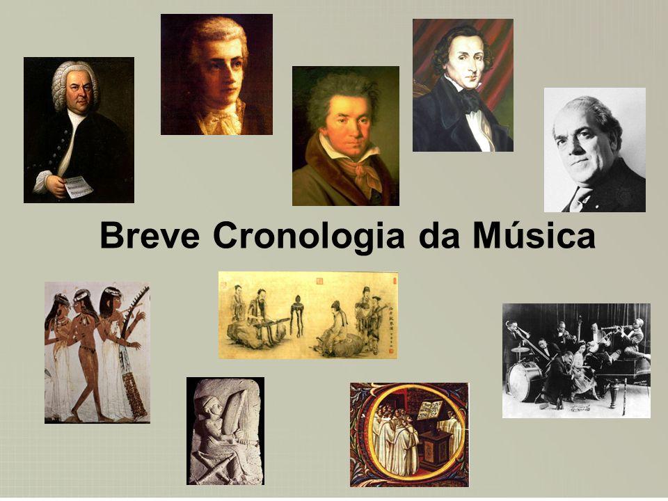 Breve Cronologia da Música
