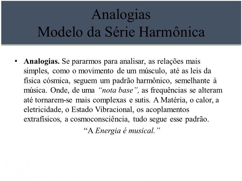 Analogias Modelo da Série Harmônica Analogias. Se pararmos para analisar, as relações mais simples, como o movimento de um músculo, até as leis da fís