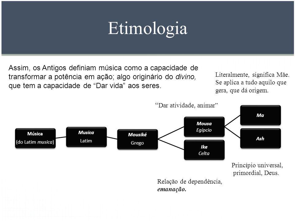 Cultura Mesologia.