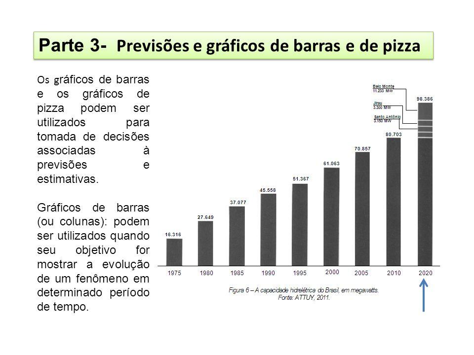 Parte 3- Previsões e gráficos de barras e de pizza Os g ráficos de barras e os gráficos de pizza podem ser utilizados para tomada de decisões associad