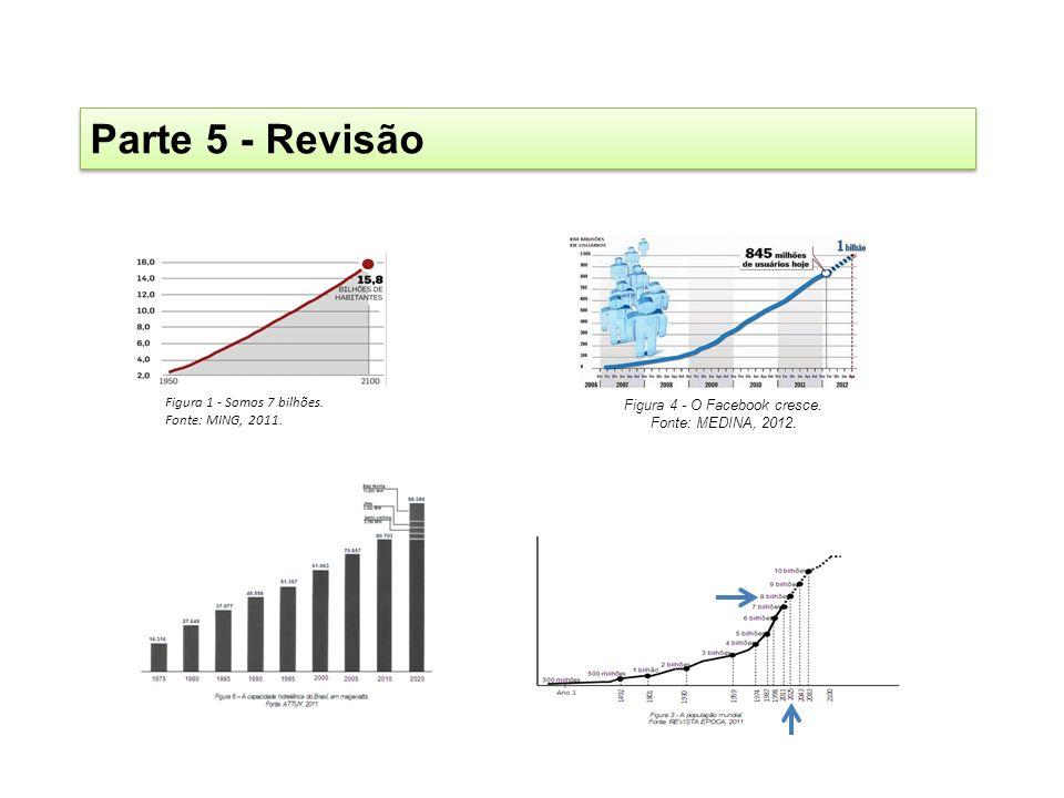 Parte 5 - Revisão Figura 1 - Somos 7 bilhões. Fonte: MING, 2011. Figura 4 - O Facebook cresce. Fonte: MEDINA, 2012.