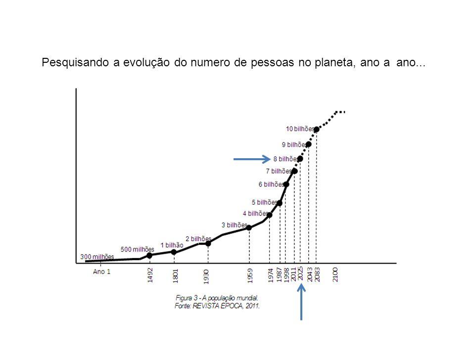 Parte 2- Previsões e mercado financeiro A analise através dos gráficos possibilita o trabalho com dados reais para a previsão de valores futuros (mercado de ações).