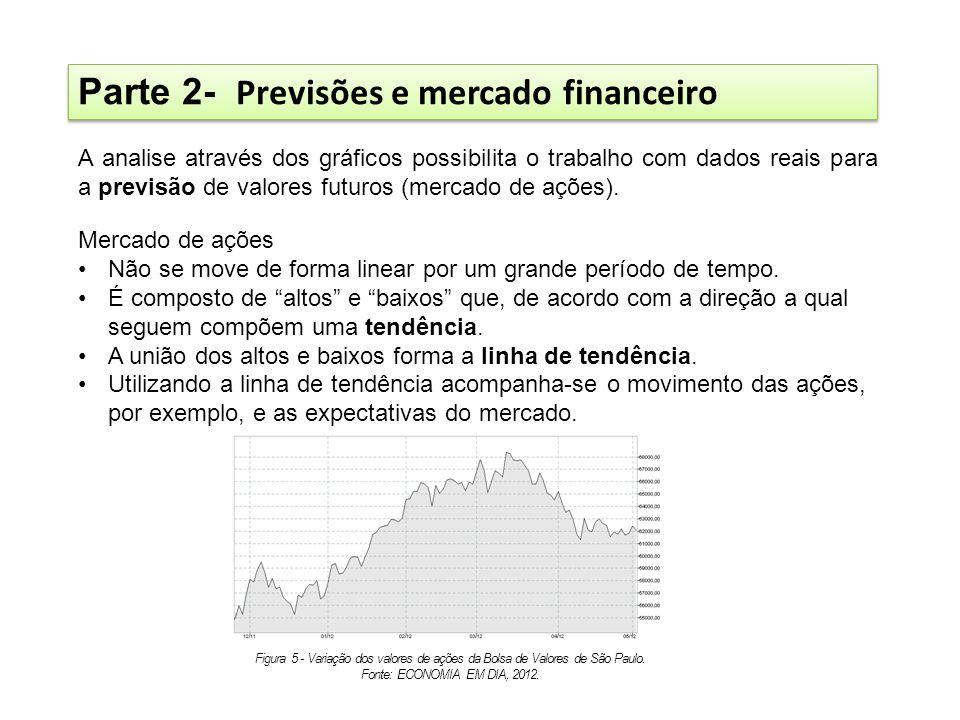 Parte 2- Previsões e mercado financeiro A analise através dos gráficos possibilita o trabalho com dados reais para a previsão de valores futuros (merc