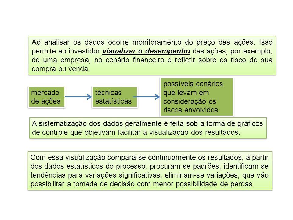 Parte 3- Previsões e gráficos de barras e de pizza Os g ráficos de barras e os gráficos de pizza podem ser utilizados para tomada de decisões associadas à previsões e estimativas.