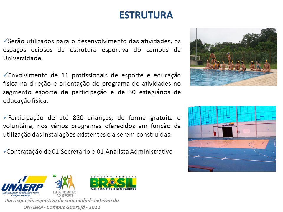 ESTRUTURA Serão utilizados para o desenvolvimento das atividades, os espaços ociosos da estrutura esportiva do campus da Universidade. Envolvimento de