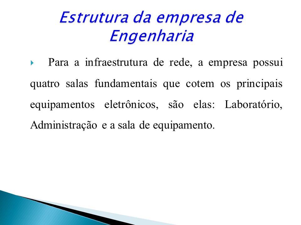 Para a infraestrutura de rede, a empresa possui quatro salas fundamentais que cotem os principais equipamentos eletrônicos, são elas: Laboratório, Adm
