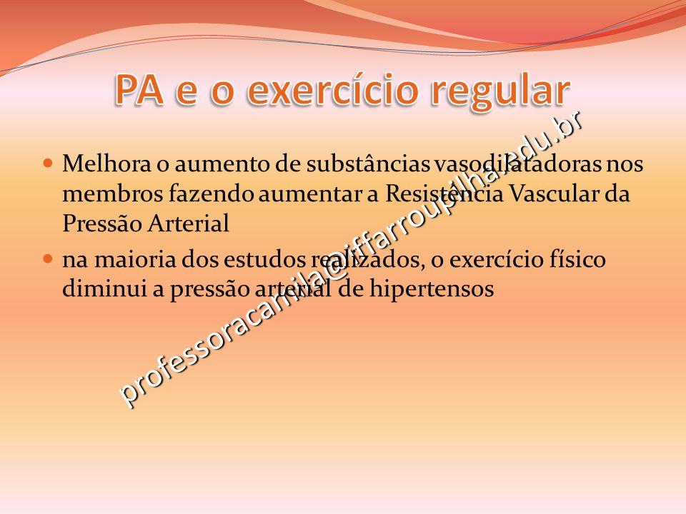 professoracamila@iffarroupilha.edu.br Melhora o aumento de substâncias vasodilatadoras nos membros fazendo aumentar a Resistência Vascular da Pressão