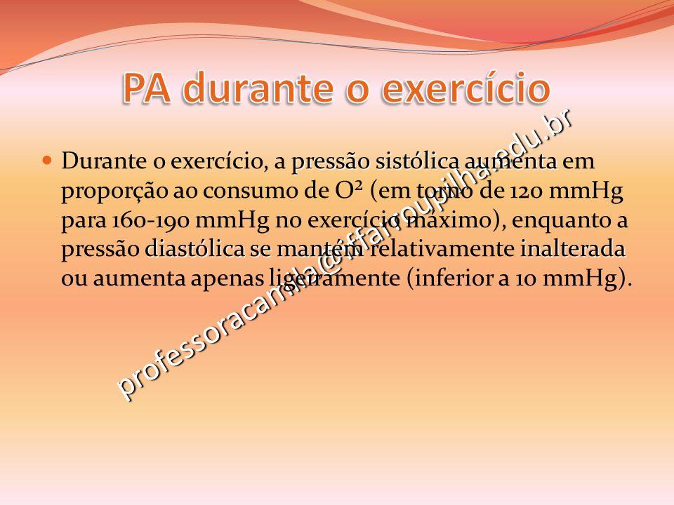 professoracamila@iffarroupilha.edu.br pressão sistólica aumenta diastólica se mantéminalterada Durante o exercício, a pressão sistólica aumenta em pro