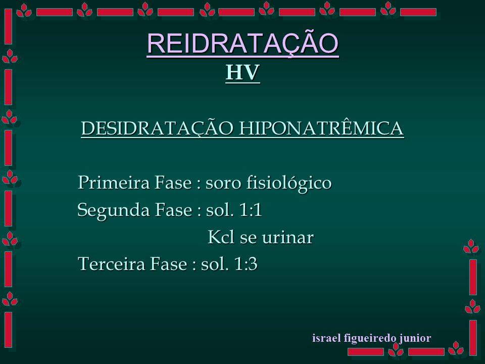REIDRATAÇÃO HV DESIDRATAÇÃO HIPONATRÊMICA Primeira Fase : soro fisiológico Segunda Fase : sol.