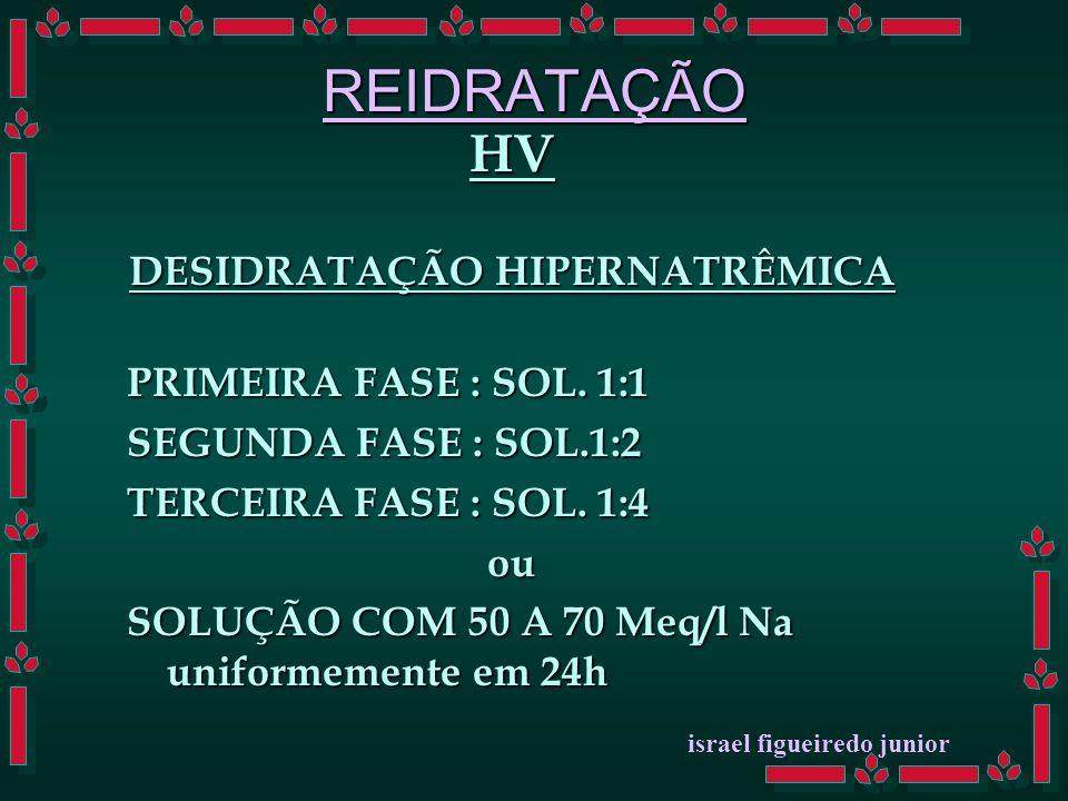 REIDRATAÇÃO HV DESIDRATAÇÃO HIPERNATRÊMICA PRIMEIRA FASE : SOL.