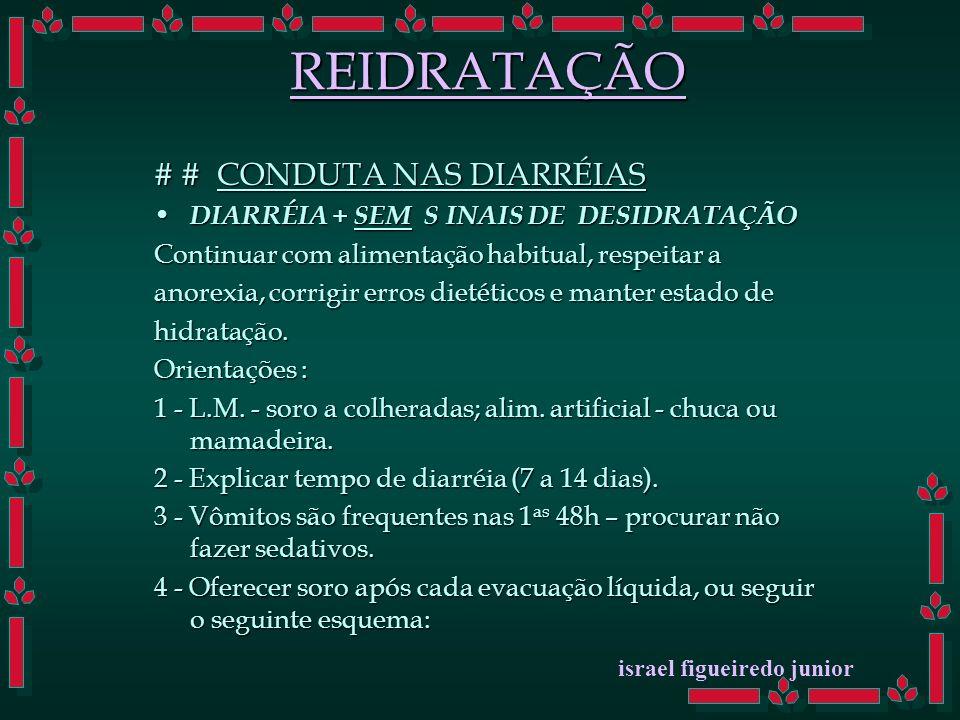 REIDRATAÇÃO # # CONDUTA NAS DIARRÉIAS DIARRÉIA + SEM S INAIS DE DESIDRATAÇÃO DIARRÉIA + SEM S INAIS DE DESIDRATAÇÃO Continuar com alimentação habitual, respeitar a anorexia, corrigir erros dietéticos e manter estado de hidratação.