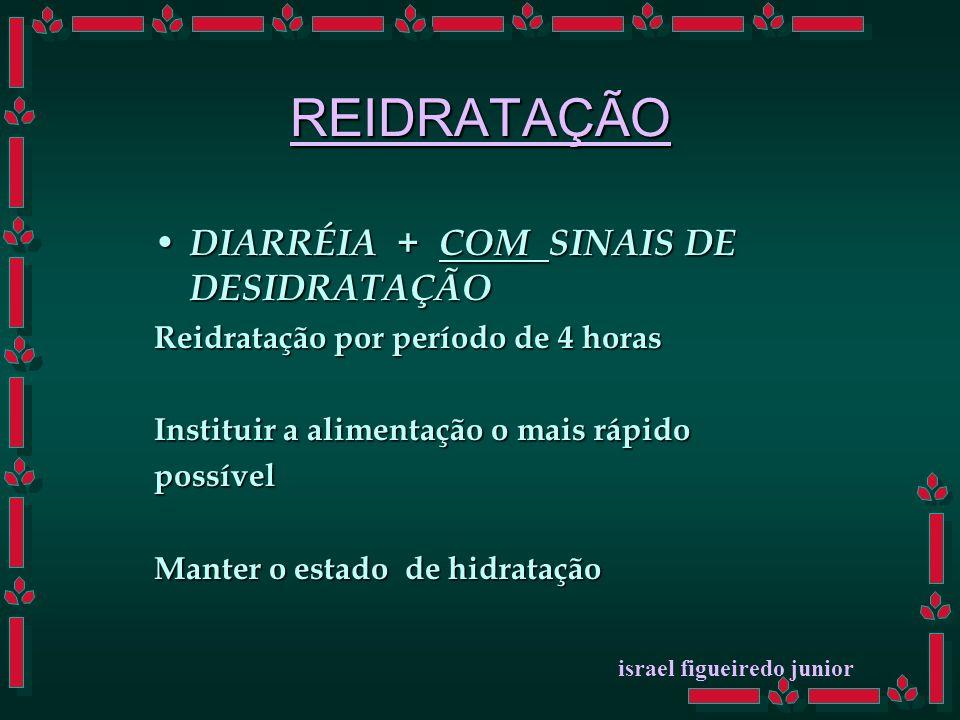 REIDRATAÇÃO # # TERAPIA DE REIDRATAÇÃO ORAL (TRO) 1 - Pesar sem roupa após exame físico geral.