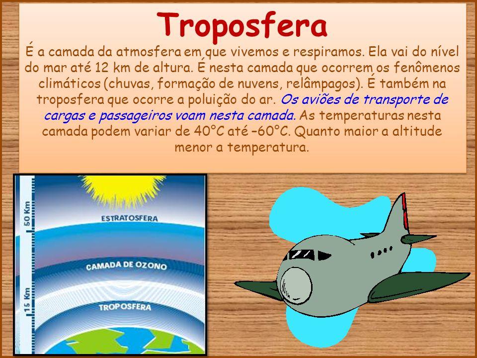 Estratosfera Esta camada ocupa uma faixa que vai do fim da troposfera (12 km de altura) até 50 km acima do solo.