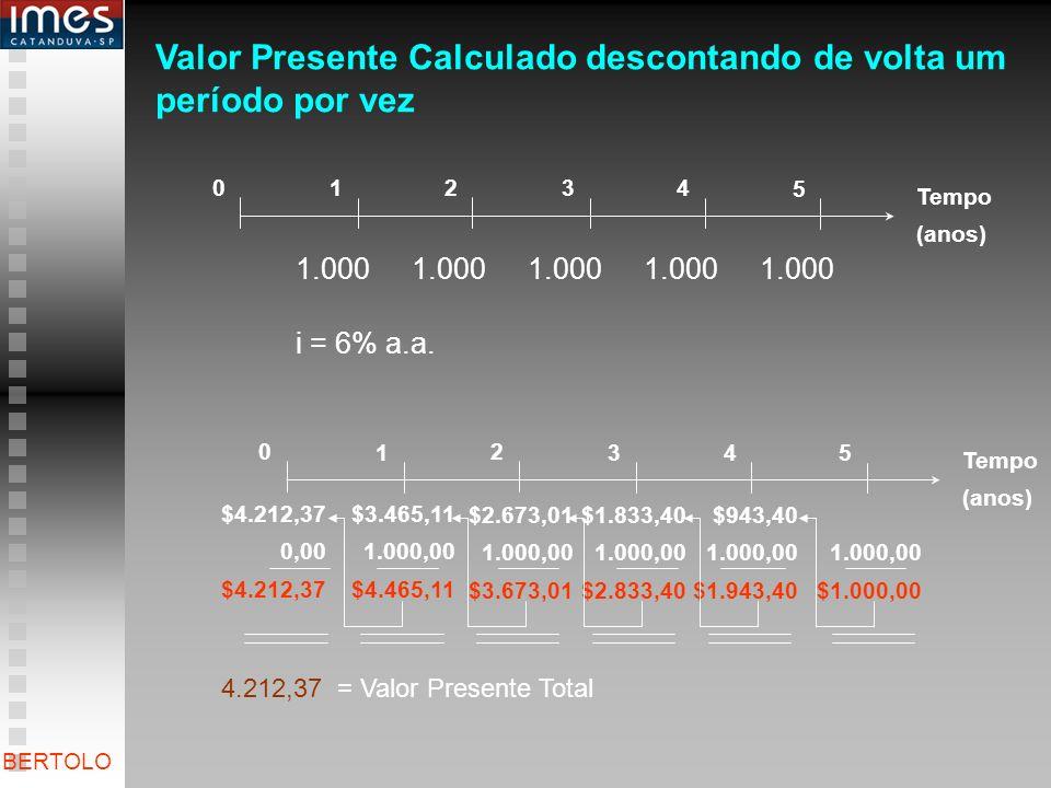Fluxo de Caixa Mútiplos- Valor Presente O valor presente de um plano de prestações é igual à quantia que você precisaria investir agora para cobrir (o