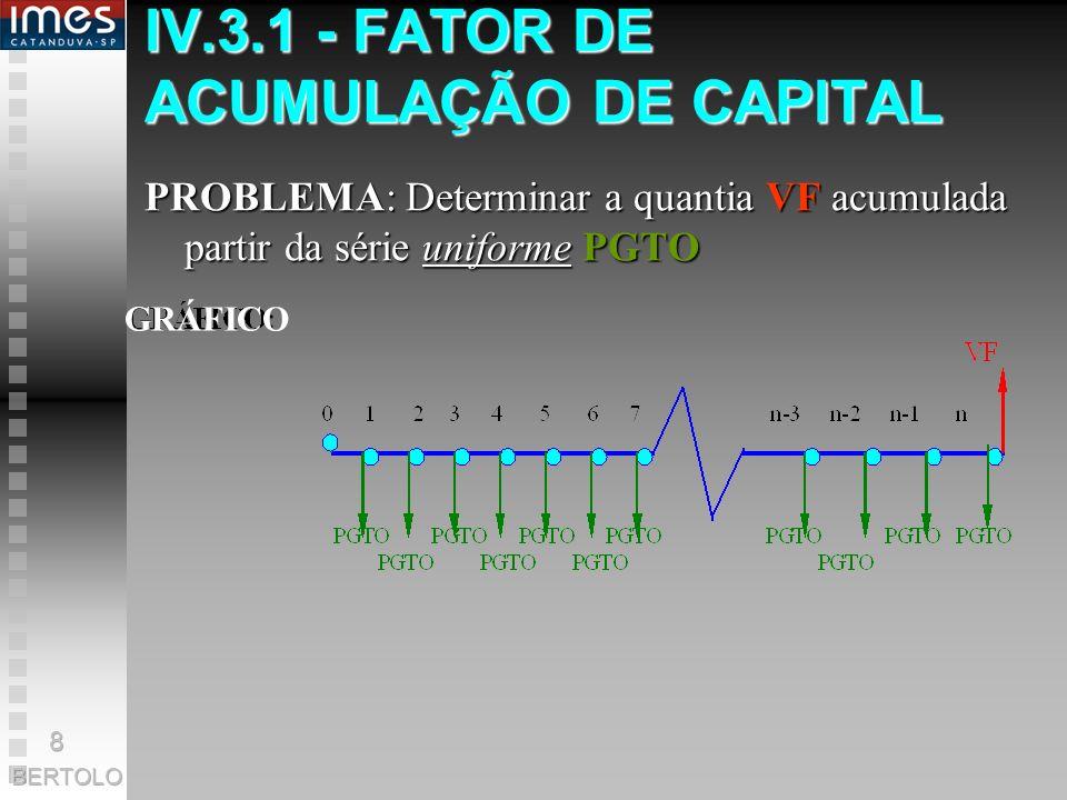 O básico n Para se calcular o valor de uma série de fluxos de caixa usa a mesma matemática usada para se calcular o valor de um total. n Avaliar uma s