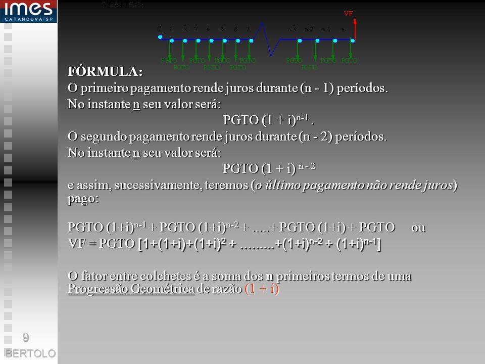 IV.3.1 - FATOR DE ACUMULAÇÃO DE CAPITAL PROBLEMA: Determinar a quantia VF acumulada partir da série uniforme PGTO GRÁFICO