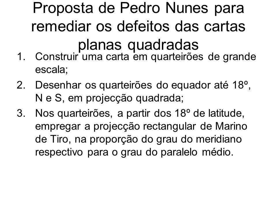 Proposta de Pedro Nunes para remediar os defeitos das cartas planas quadradas 1.Construir uma carta em quarteirões de grande escala; 2.Desenhar os qua