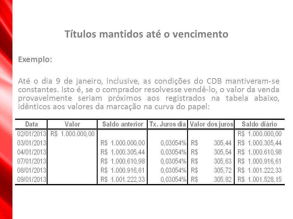 Títulos mantidos até o vencimento Exemplo: Até o dia 9 de janeiro, inclusive, as condições do CDB mantiveram-se constantes. Isto é, se o comprador res