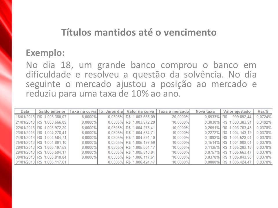 Títulos mantidos até o vencimento Exemplo: No dia 18, um grande banco comprou o banco em dificuldade e resolveu a questão da solvência. No dia seguint