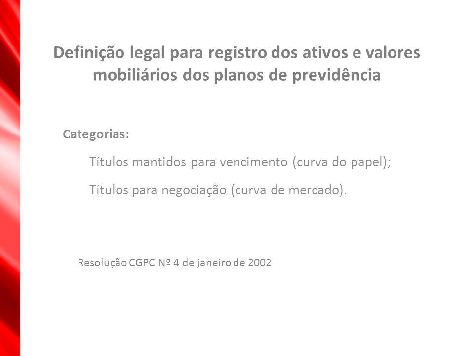 Definição legal para registro dos ativos e valores mobiliários dos planos de previdência Categorias: Títulos mantidos para vencimento (curva do papel)