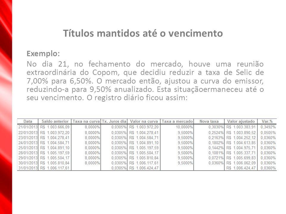 Títulos mantidos até o vencimento Exemplo: No dia 21, no fechamento do mercado, houve uma reunião extraordinária do Copom, que decidiu reduzir a taxa
