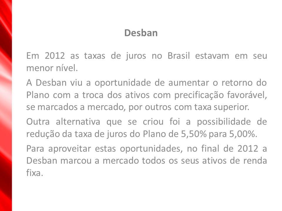 Desban Em 2012 as taxas de juros no Brasil estavam em seu menor nível. A Desban viu a oportunidade de aumentar o retorno do Plano com a troca dos ativ