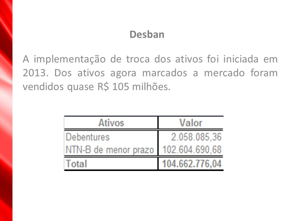 Desban A implementação de troca dos ativos foi iniciada em 2013. Dos ativos agora marcados a mercado foram vendidos quase R$ 105 milhões.