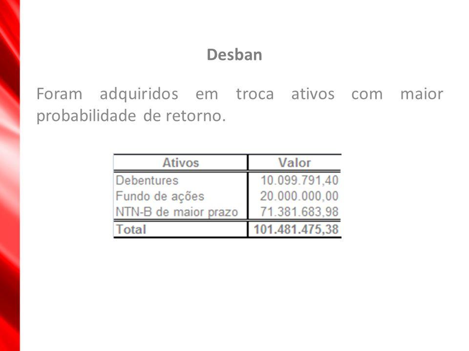 Desban Foram adquiridos em troca ativos com maior probabilidade de retorno.