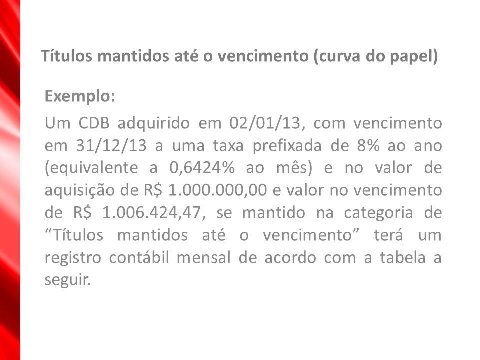 Títulos mantidos até o vencimento (curva do papel) Exemplo: Um CDB adquirido em 02/01/13, com vencimento em 31/12/13 a uma taxa prefixada de 8% ao ano