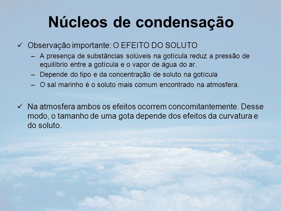 Núcleos de condensação Observação importante: O EFEITO DO SOLUTO –A presença de substâncias solúveis na gotícula reduz a pressão de equilíbrio entre a gotícula e o vapor de água do ar.