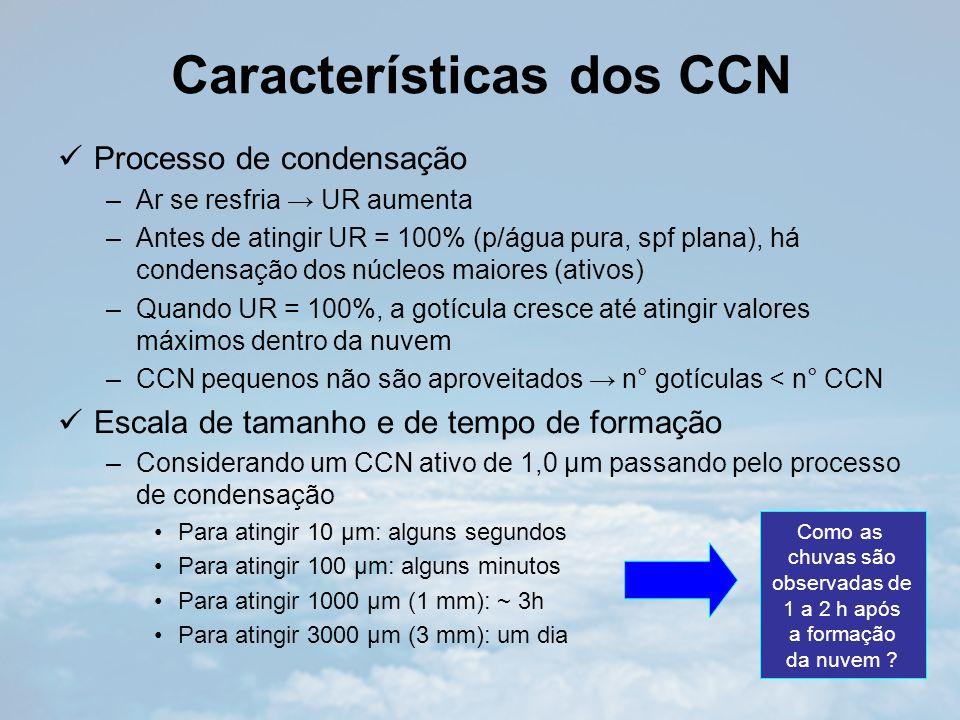 Características dos CCN Processo de condensação –Ar se resfria UR aumenta –Antes de atingir UR = 100% (p/água pura, spf plana), há condensação dos núcleos maiores (ativos) –Quando UR = 100%, a gotícula cresce até atingir valores máximos dentro da nuvem –CCN pequenos não são aproveitados n° gotículas < n° CCN Escala de tamanho e de tempo de formação –Considerando um CCN ativo de 1,0 μm passando pelo processo de condensação Para atingir 10 μm: alguns segundos Para atingir 100 μm: alguns minutos Para atingir 1000 μm (1 mm): ~ 3h Para atingir 3000 μm (3 mm): um dia Como as chuvas são observadas de 1 a 2 h após a formação da nuvem ?