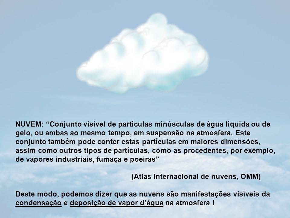 Formação de nuvens CONDENSAÇÃO DO VAPOR DÁGUA T ar < T d + H 2 O v é adicionado ao ar SUPERFÍCIE SOBRE A QUAL O VAPOR DÁGUA SE CONDENSA Solo Núcleos de condensação orvalho nevoeiro nuvens
