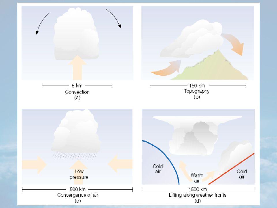 Tipos de nevoeiro Nevoeiro de vapor –Motivo: Quando ar frio se move sobre água mais quente, a água evapora, aumentando a razão de mistura do ar que, com suficiente evaporação, pode atingir a UR = 100%.