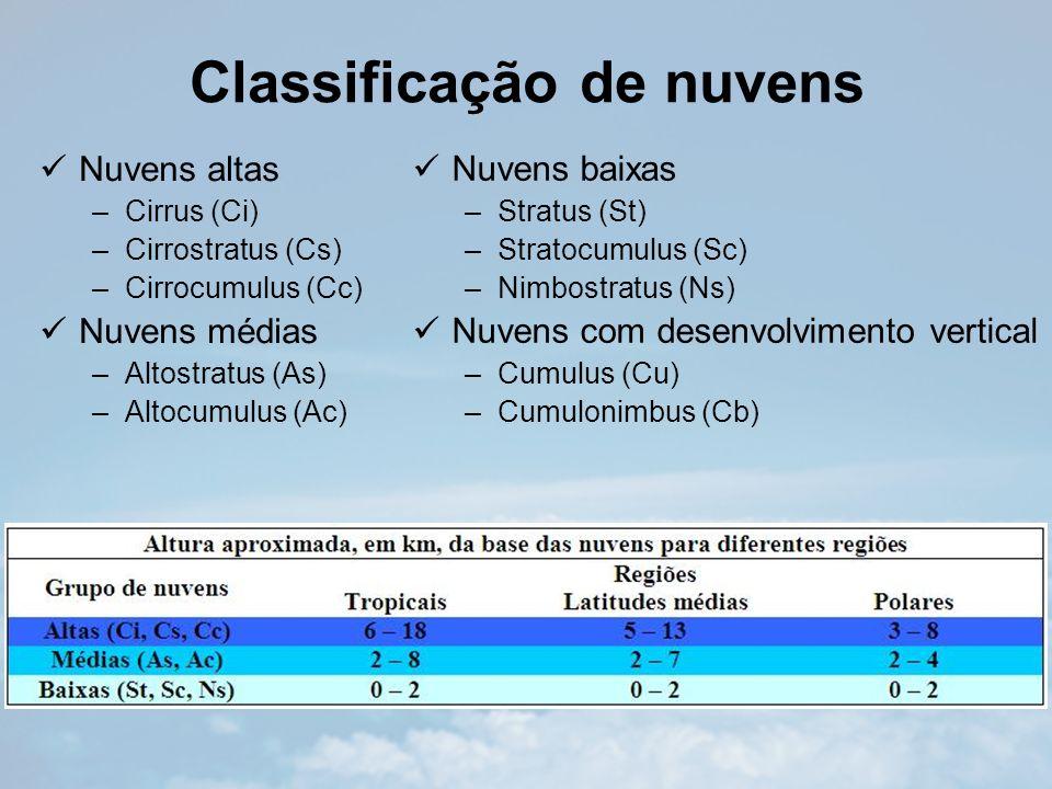 Nuvens altas –Cirrus (Ci) –Cirrostratus (Cs) –Cirrocumulus (Cc) Nuvens médias –Altostratus (As) –Altocumulus (Ac) Nuvens baixas –Stratus (St) –Stratocumulus (Sc) –Nimbostratus (Ns) Nuvens com desenvolvimento vertical –Cumulus (Cu) –Cumulonimbus (Cb)