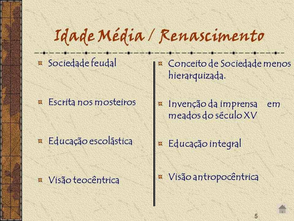 5 Idade Média / Renascimento Sociedade feudal Escrita nos mosteiros Educação escolástica Visão teocêntrica Conceito de Sociedade menos hierarquizada.