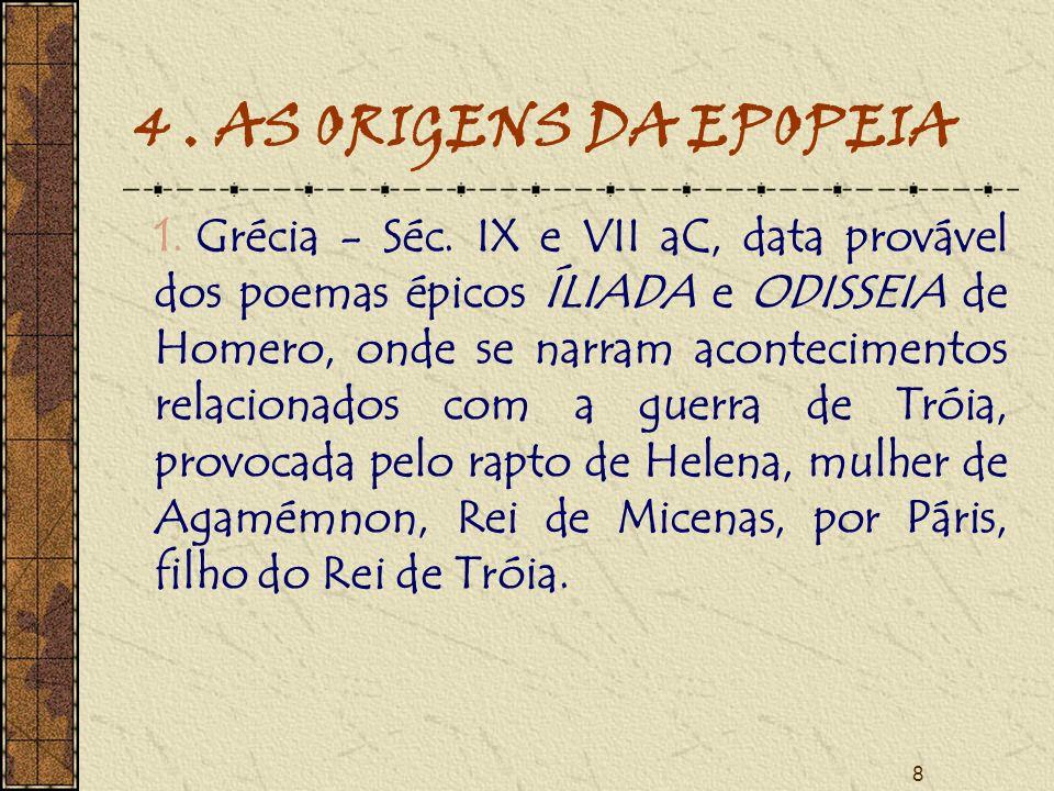8 4. AS ORIGENS DA EPOPEIA 1. Grécia - Séc. IX e VII aC, data provável dos poemas épicos ÍLIADA e ODISSEIA de Homero, onde se narram acontecimentos re
