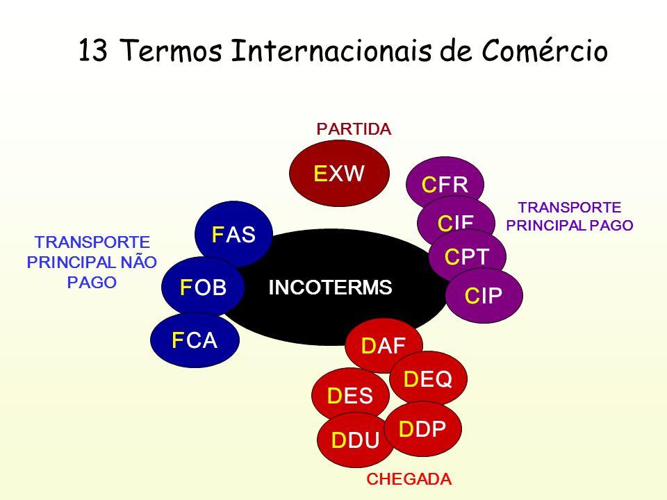INCOTERMS EXW CFR FAS CIF CPT CIP FOB FCA DAF DES DEQ DDU DDP PARTIDA TRANSPORTE PRINCIPAL NÃO PAGO TRANSPORTE PRINCIPAL PAGO CHEGADA 13 Termos Intern