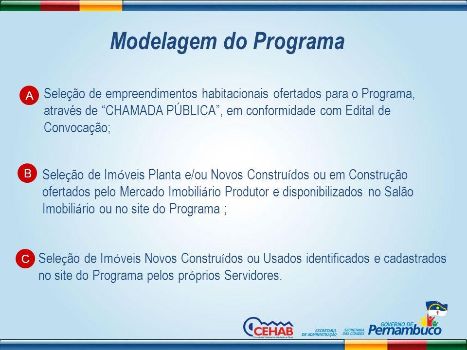 Modelagem do Programa Seleção de empreendimentos habitacionais ofertados para o Programa, através de CHAMADA PÚBLICA, em conformidade com Edital de Co