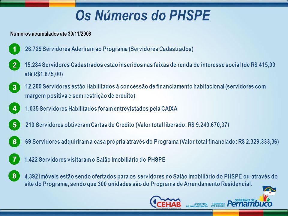 Os N ú meros do PHSPE 1 26.729 Servidores Aderiram ao Programa (Servidores Cadastrados) 2 3 1.035 Servidores Habilitados foram entrevistados pela CAIX