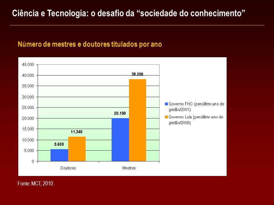 Número de mestres e doutores titulados por ano Ciência e Tecnologia: o desafio da sociedade do conhecimento Fonte: MCT, 2010.