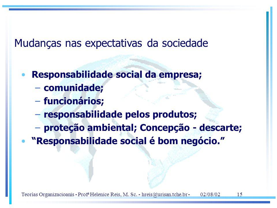 Teorias Organizacioanis - Profª Helenice Reis, M. Sc. - hreis@urisan.tche.br - 02/08/02 15 Mudanças nas expectativas da sociedade Responsabilidade soc