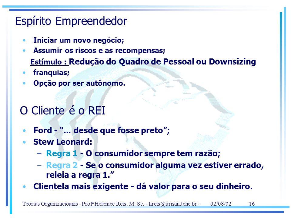 Teorias Organizacioanis - Profª Helenice Reis, M. Sc. - hreis@urisan.tche.br - 02/08/02 16 Espírito Empreendedor Iniciar um novo negócio; Assumir os r