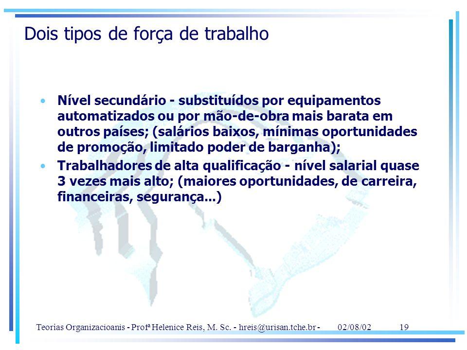 Teorias Organizacioanis - Profª Helenice Reis, M. Sc. - hreis@urisan.tche.br - 02/08/02 19 Dois tipos de força de trabalho Nível secundário - substitu
